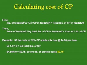 feed cost calculations